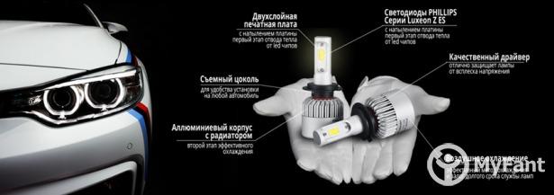 Люстра в кухню купить в украине