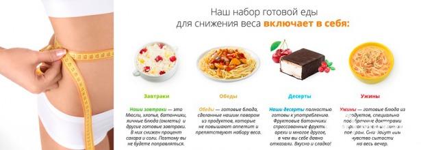 Малышевой диета для быстрого похудения на